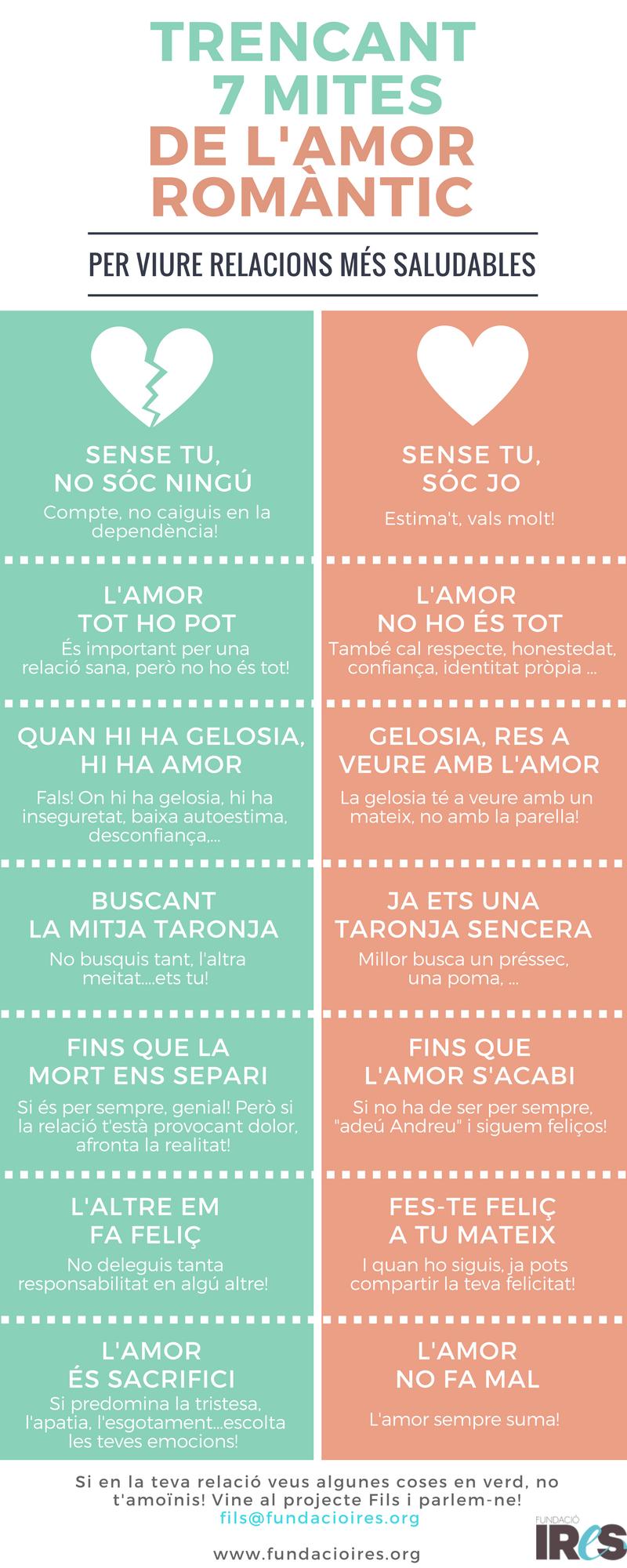 Infografia Sant Valenti